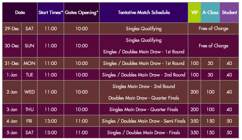 WTA Shenzhen Open Tennis Tickets